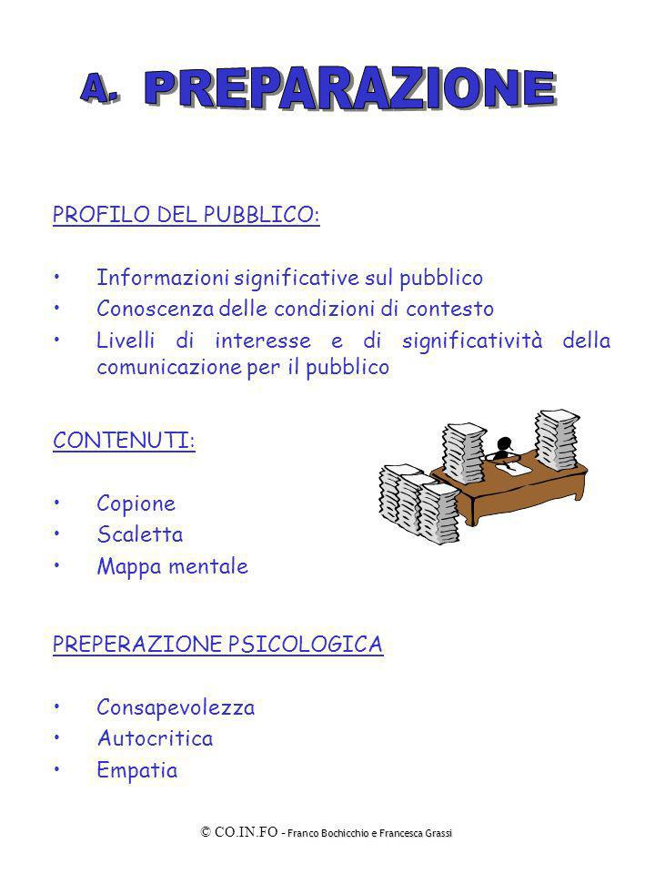 PREPARAZIONE A. PROFILO DEL PUBBLICO: