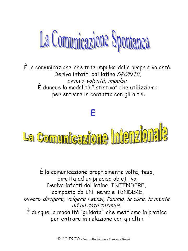 La Comunicazione Spontanea