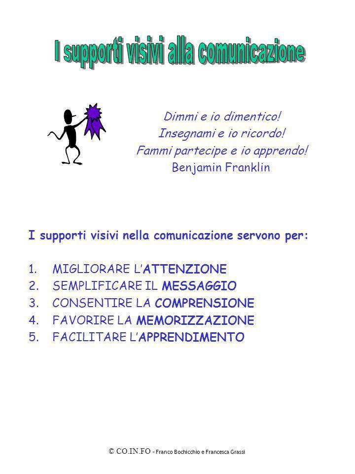 I supporti visivi alla comunicazione
