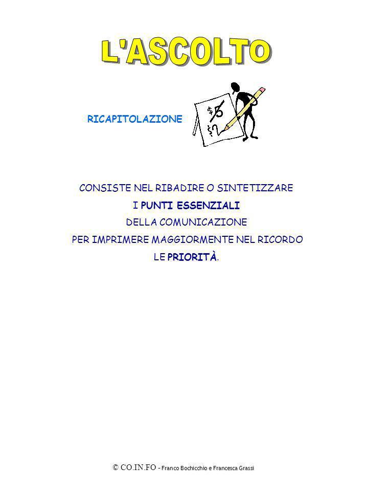 L ASCOLTO RICAPITOLAZIONE CONSISTE NEL RIBADIRE O SINTETIZZARE