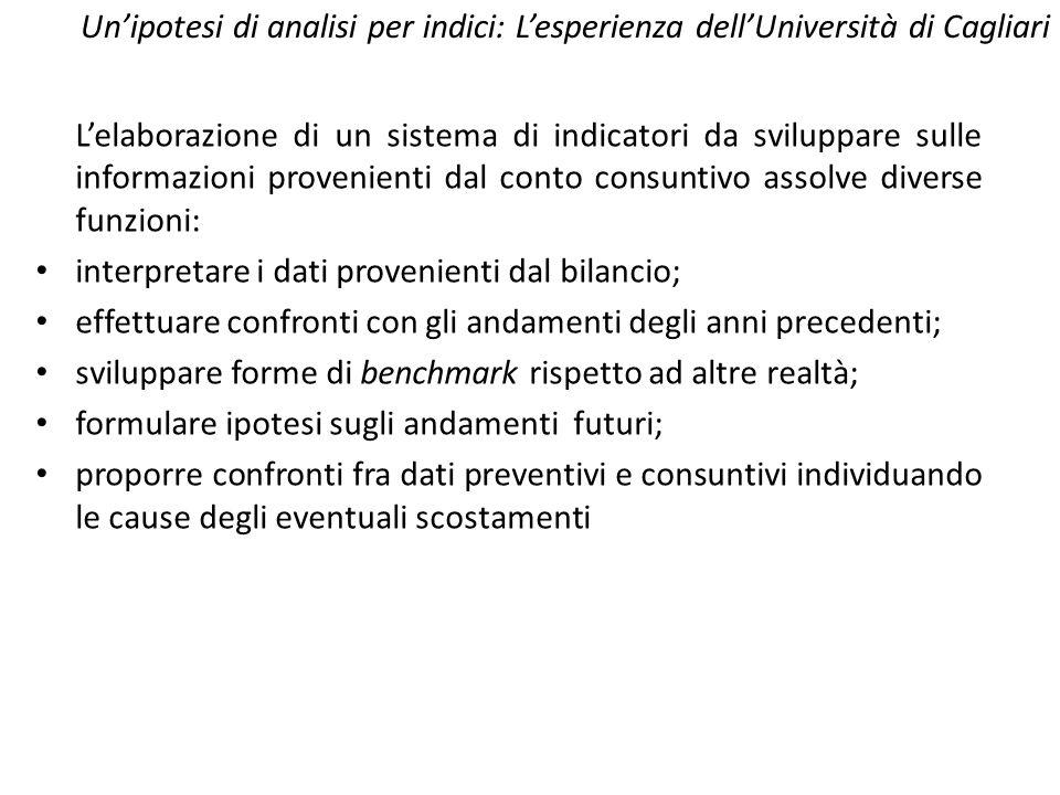 Un'ipotesi di analisi per indici: L'esperienza dell'Università di Cagliari
