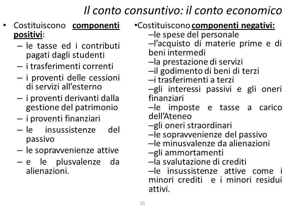 Il conto consuntivo: il conto economico