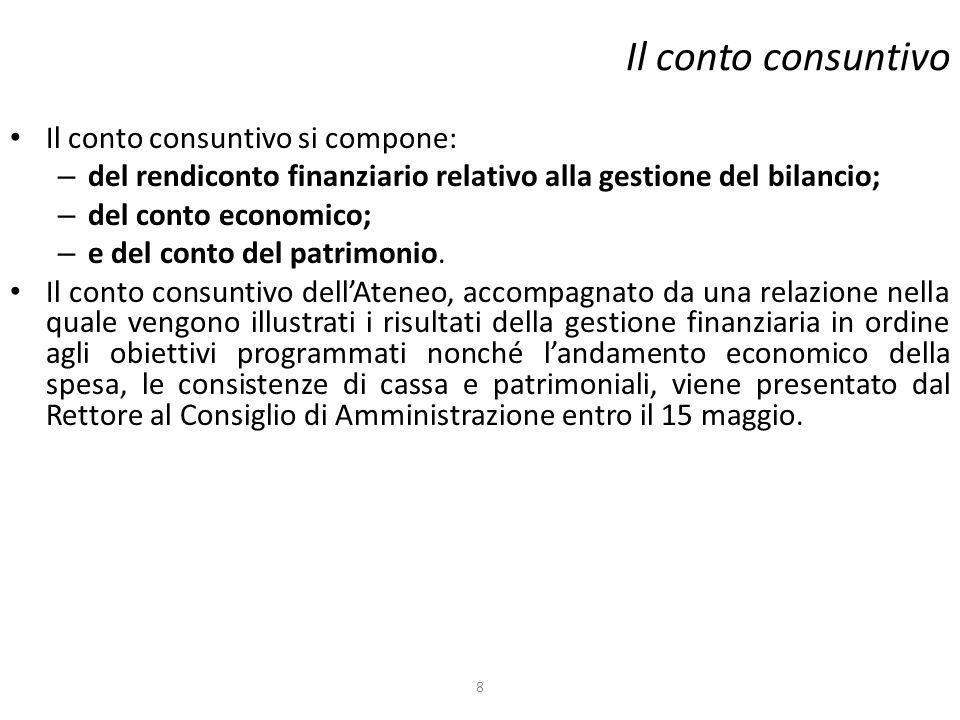 Il conto consuntivo Il conto consuntivo si compone: