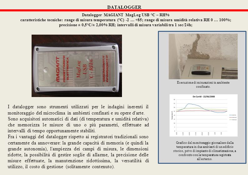 Datalogger MAGIANT MagLog USB °C – RH%