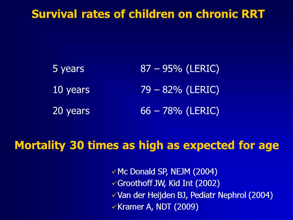 Survival rates of children on chronic RRT