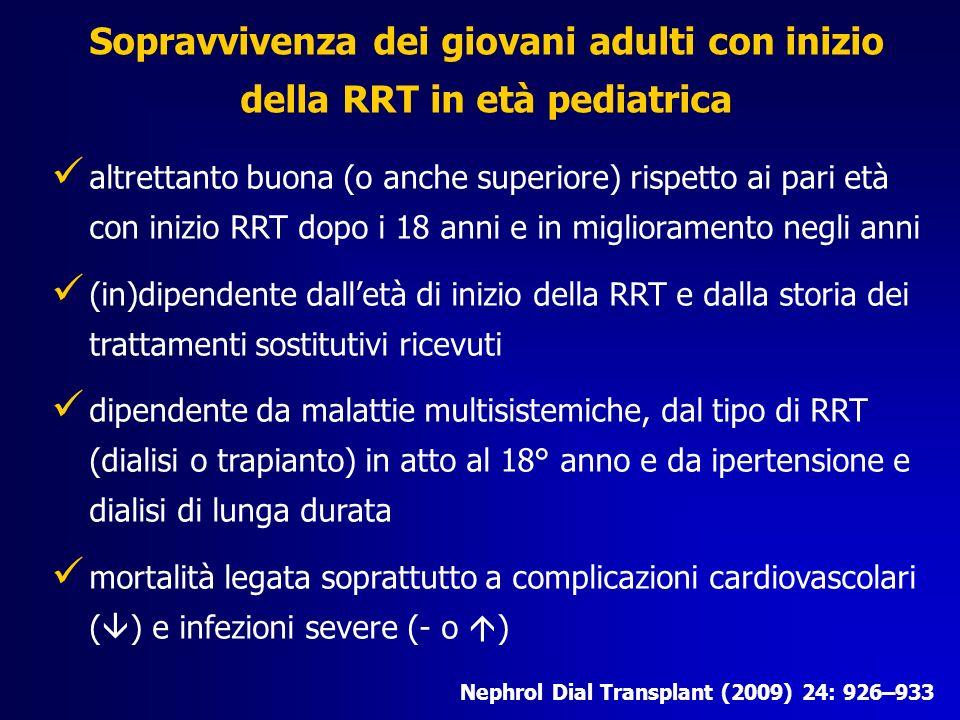 Sopravvivenza dei giovani adulti con inizio della RRT in età pediatrica