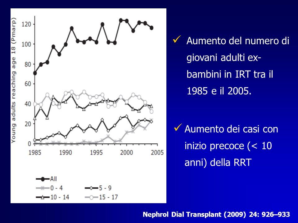 Aumento dei casi con inizio precoce (< 10 anni) della RRT