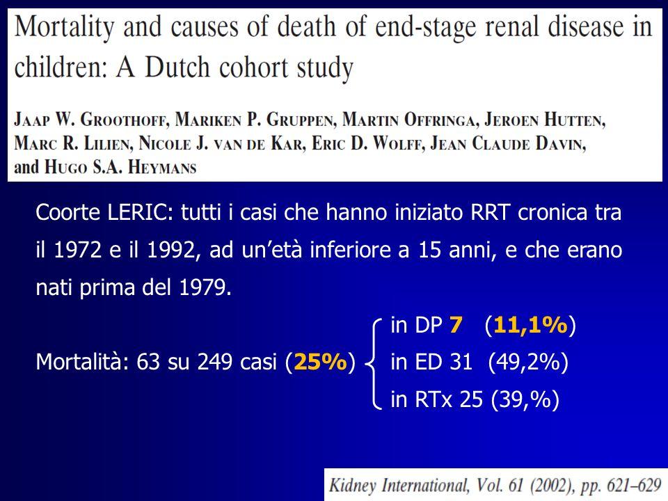 Coorte LERIC: tutti i casi che hanno iniziato RRT cronica tra il 1972 e il 1992, ad un'età inferiore a 15 anni, e che erano nati prima del 1979.