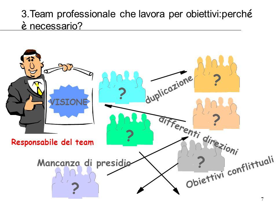 3.Team professionale che lavora per obiettivi:perché è necessario
