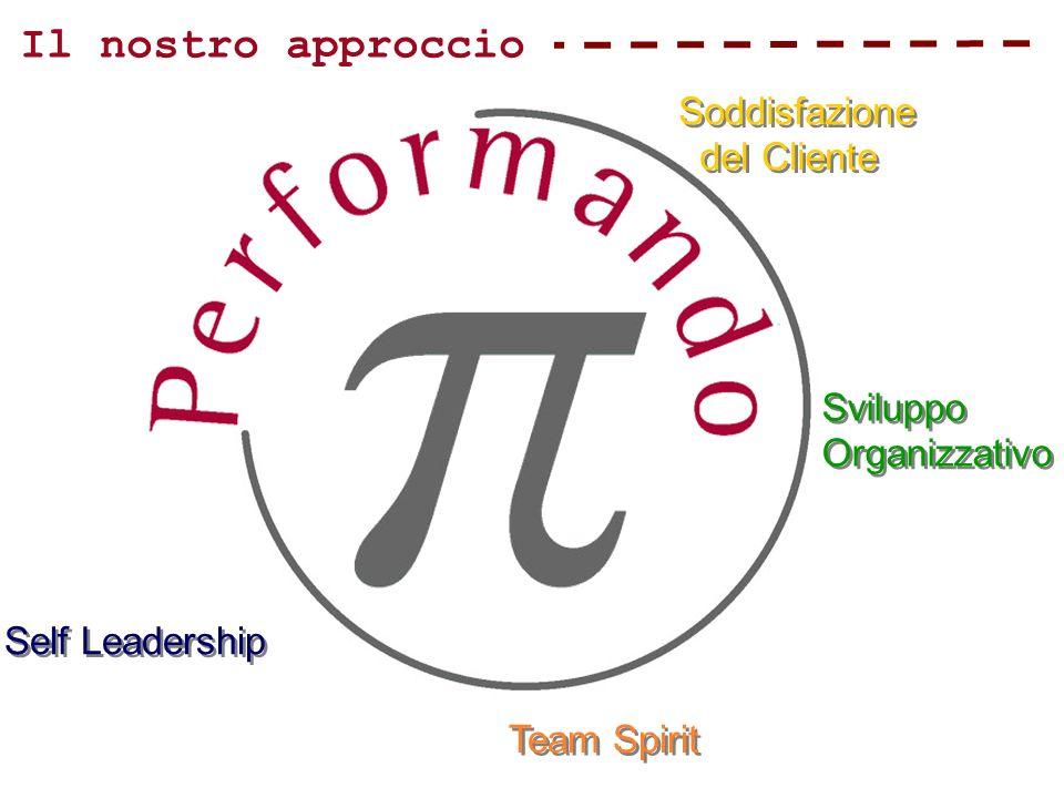 Il nostro approccio Soddisfazione del Cliente Sviluppo Organizzativo