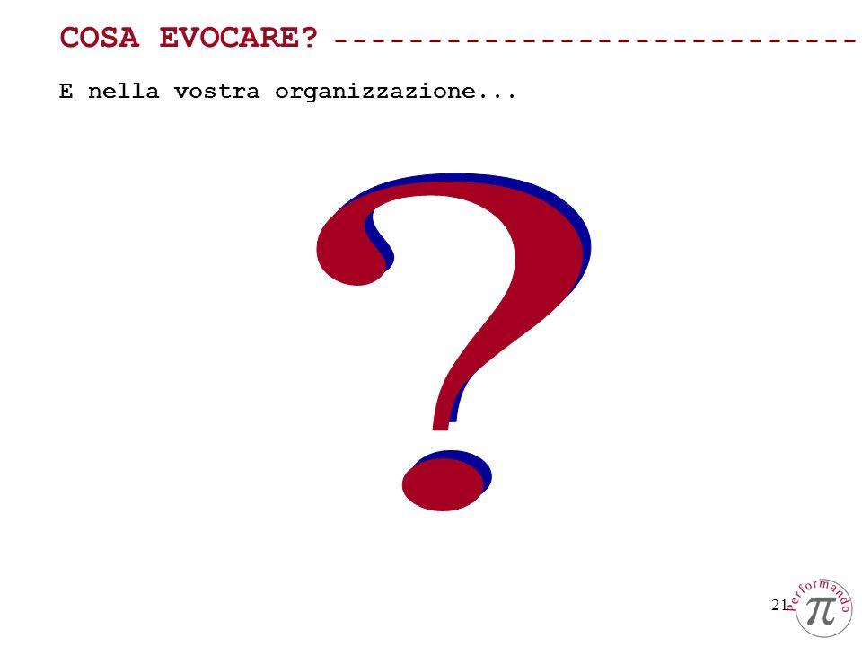 COSA EVOCARE E nella vostra organizzazione...