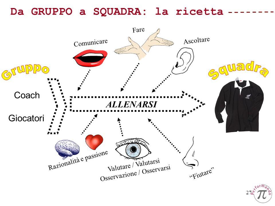 Gruppo Squadra Da GRUPPO a SQUADRA: la ricetta Coach ALLENARSI