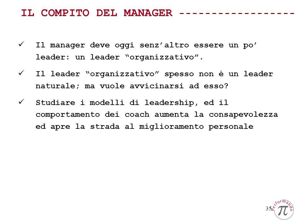 IL COMPITO DEL MANAGER Il manager deve oggi senz'altro essere un po' leader: un leader organizzativo .