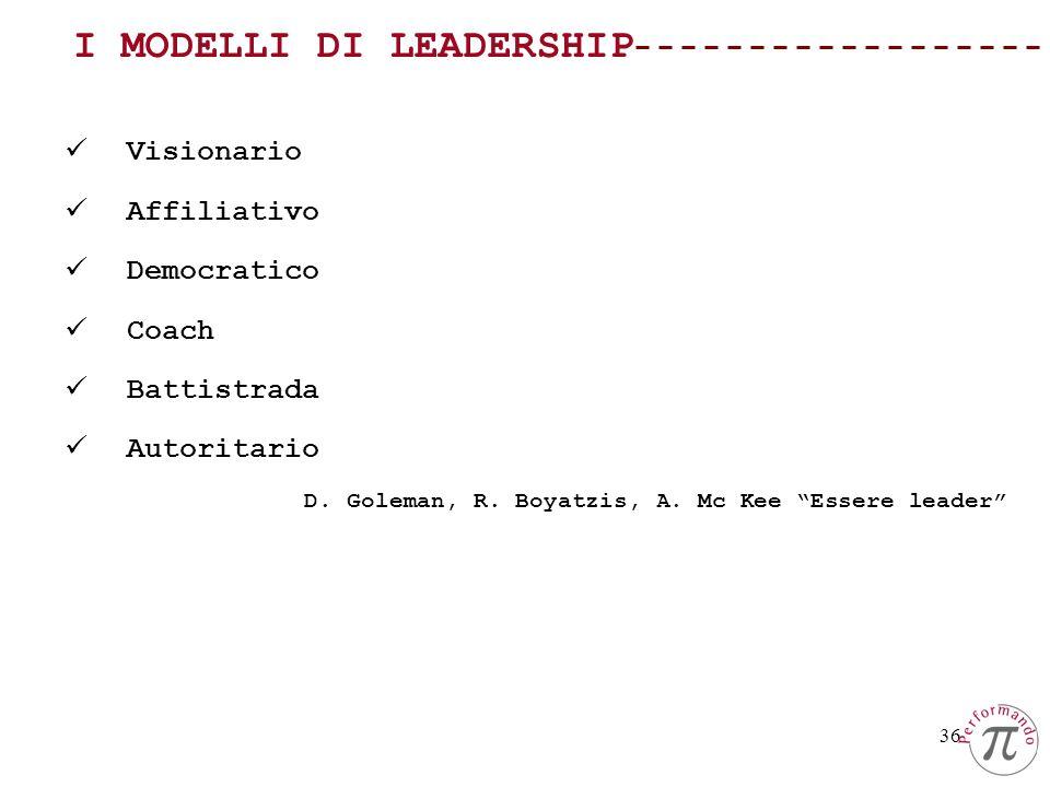 I MODELLI DI LEADERSHIP