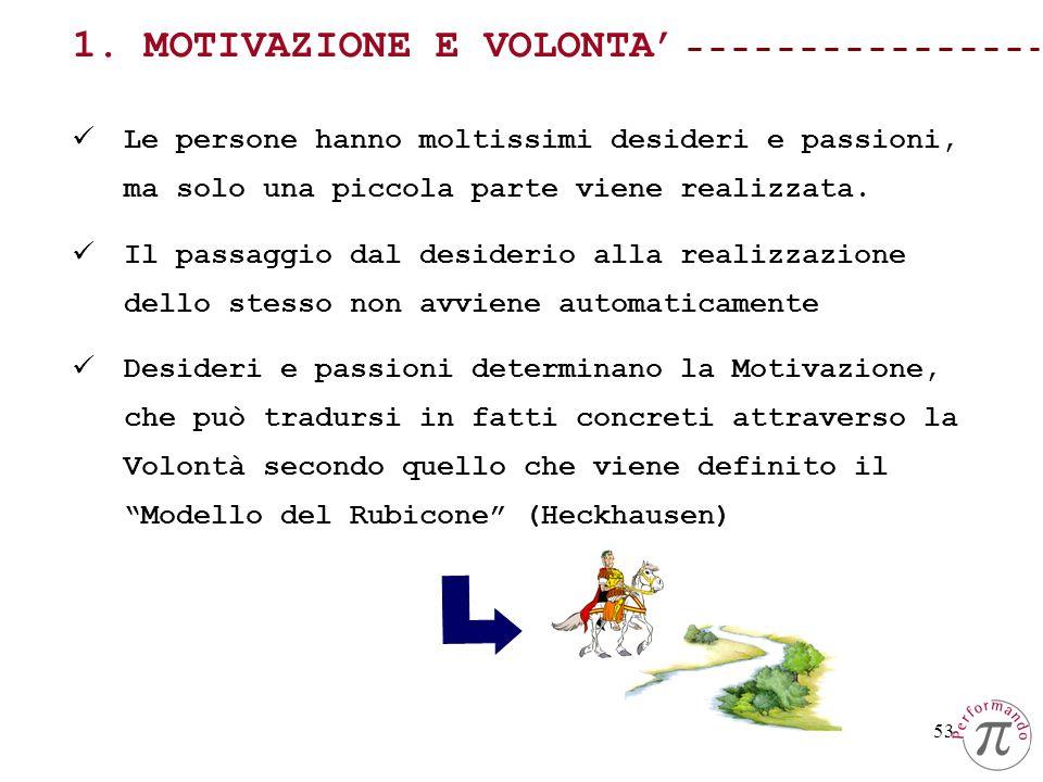 1. MOTIVAZIONE E VOLONTA'