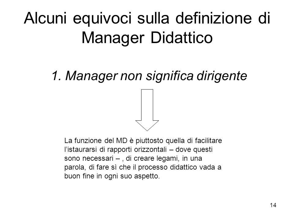 Alcuni equivoci sulla definizione di Manager Didattico