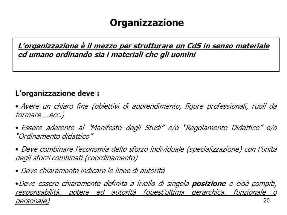 Organizzazione L'organizzazione è il mezzo per strutturare un CdS in senso materiale ed umano ordinando sia i materiali che gli uomini.