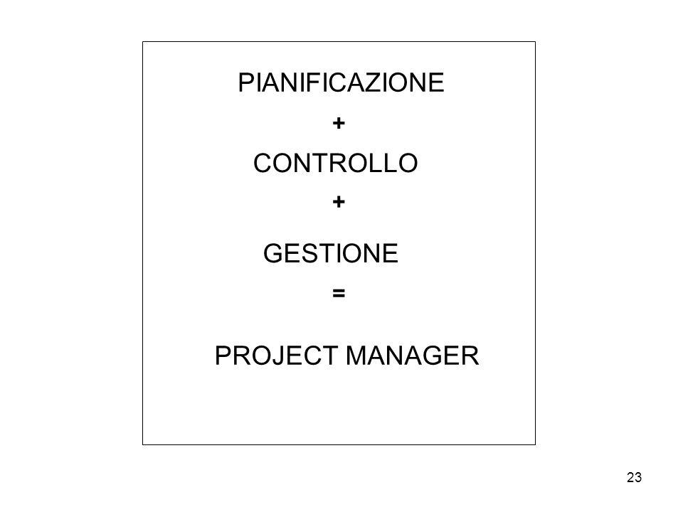 PIANIFICAZIONE + CONTROLLO + GESTIONE = PROJECT MANAGER