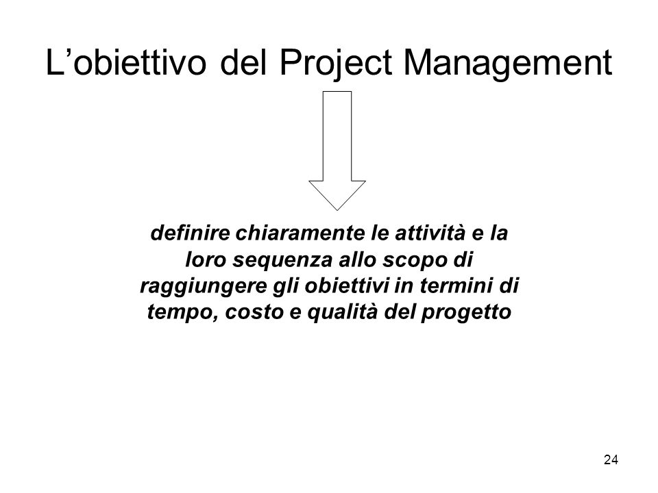 L'obiettivo del Project Management