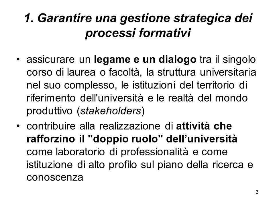 1. Garantire una gestione strategica dei processi formativi