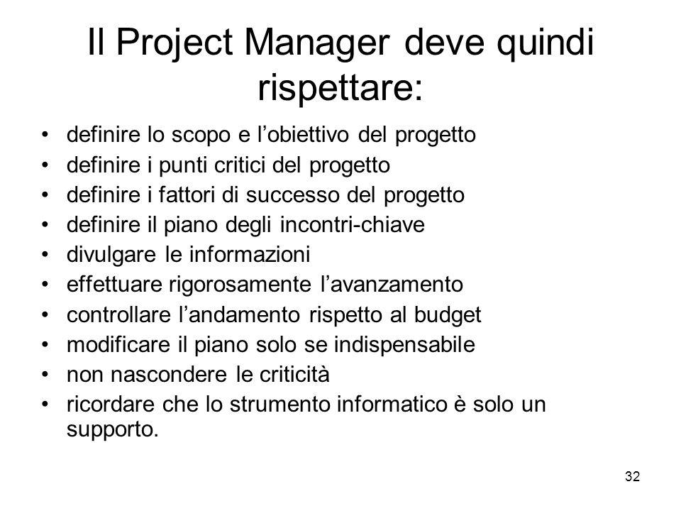 Il Project Manager deve quindi rispettare: