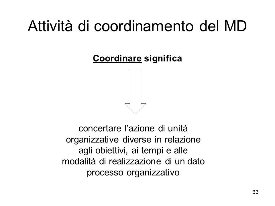 Attività di coordinamento del MD