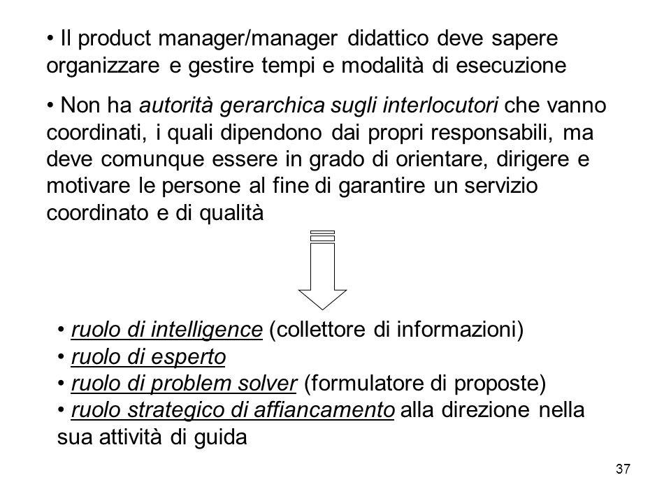 Il product manager/manager didattico deve sapere organizzare e gestire tempi e modalità di esecuzione