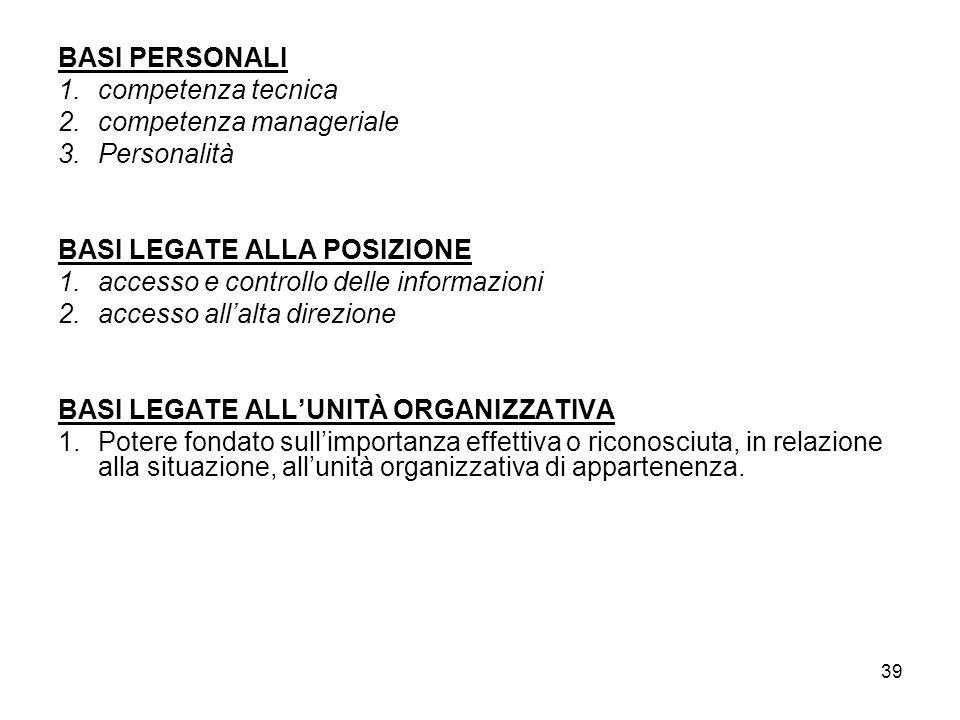 BASI PERSONALI competenza tecnica. competenza manageriale. Personalità. BASI LEGATE ALLA POSIZIONE.