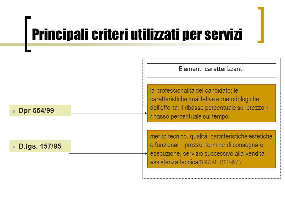 Principali criteri utilizzati per servizi