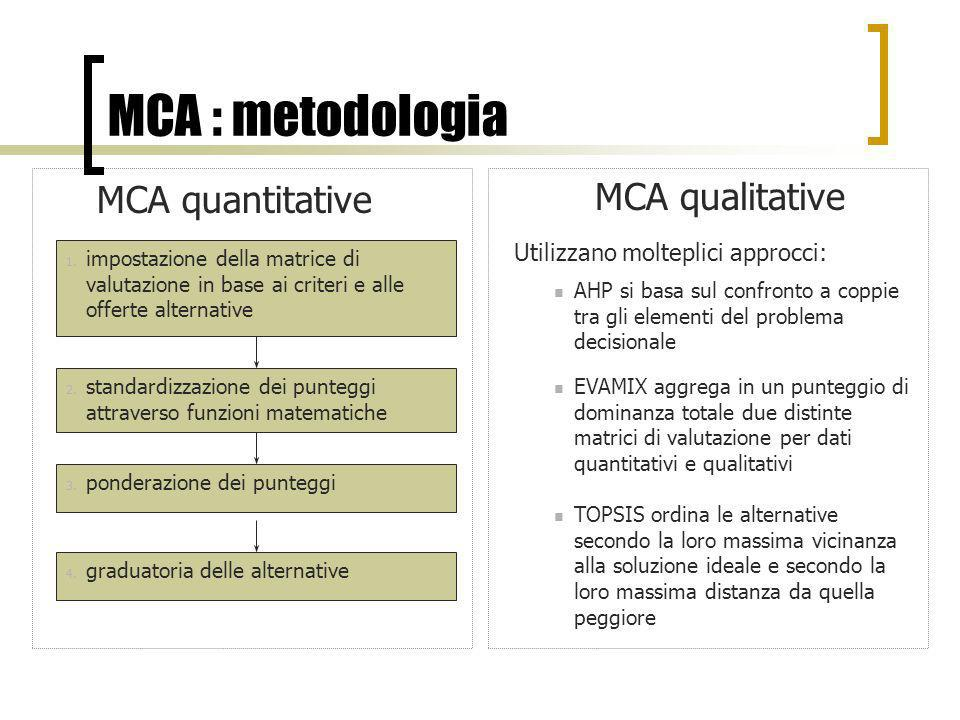 MCA : metodologia MCA quantitative MCA qualitative
