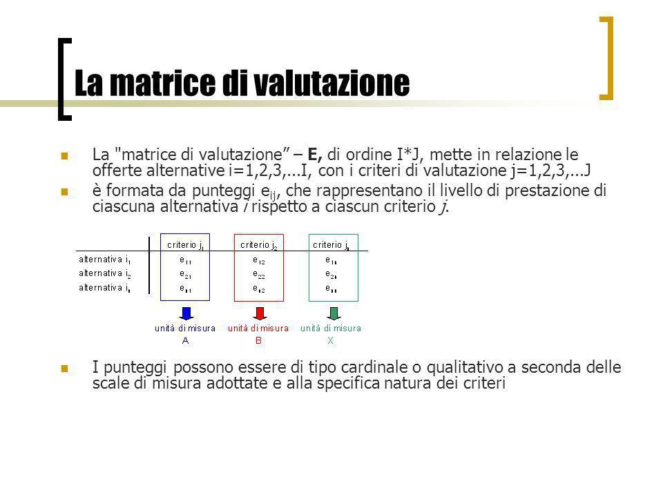 La matrice di valutazione