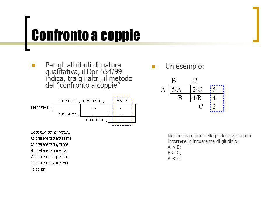 Confronto a coppie Per gli attributi di natura qualitativa, il Dpr 554/99 indica, tra gli altri, il metodo del confronto a coppie