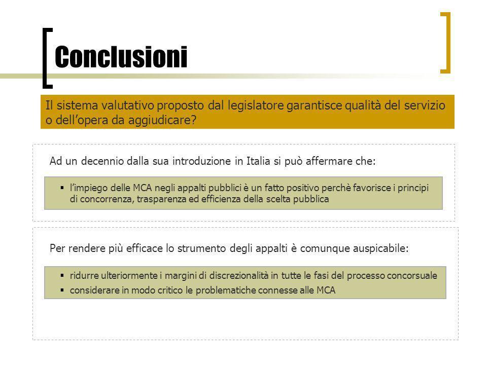 Conclusioni Il sistema valutativo proposto dal legislatore garantisce qualità del servizio o dell'opera da aggiudicare