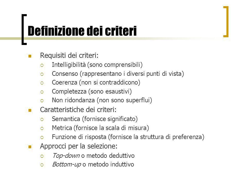 Definizione dei criteri