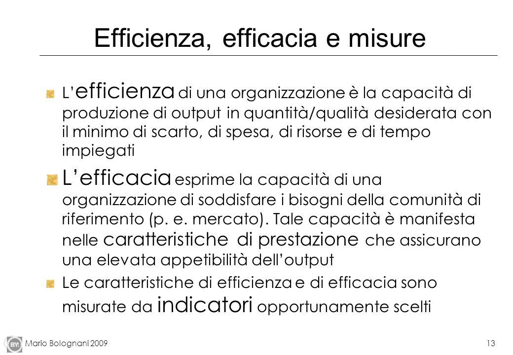 Efficienza, efficacia e misure