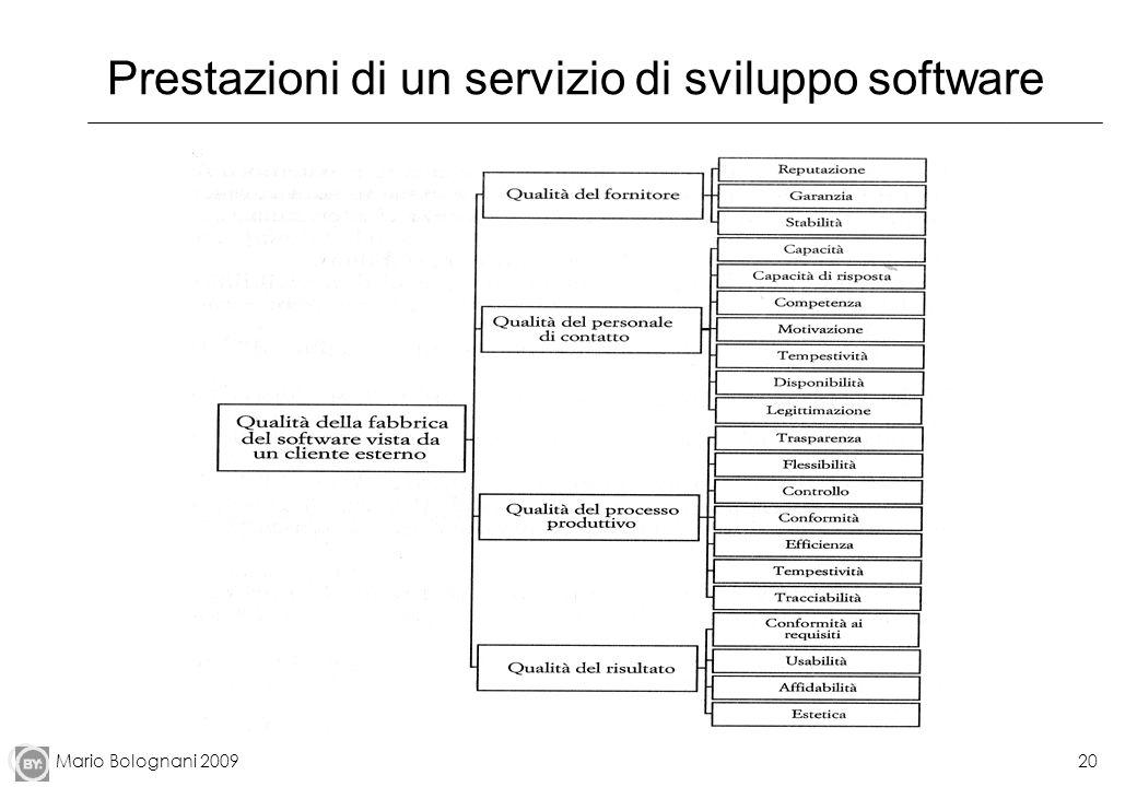 Prestazioni di un servizio di sviluppo software
