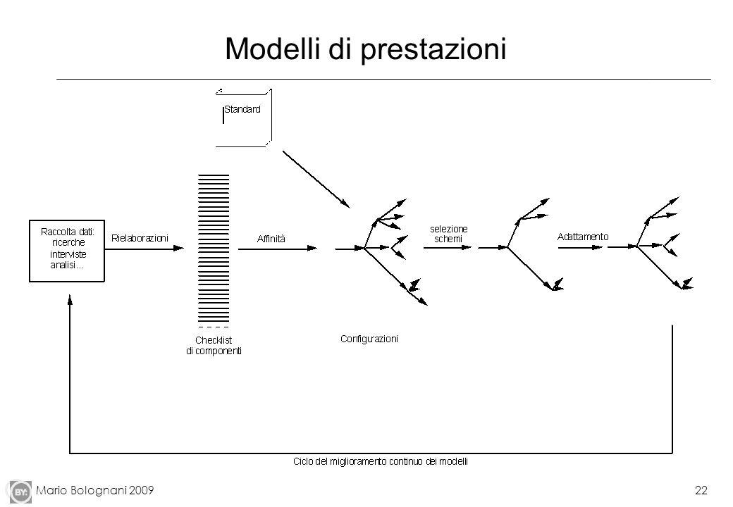 Modelli di prestazioni