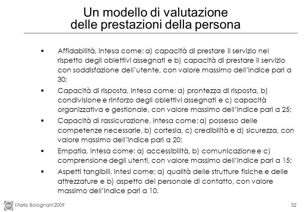 Un modello di valutazione delle prestazioni della persona