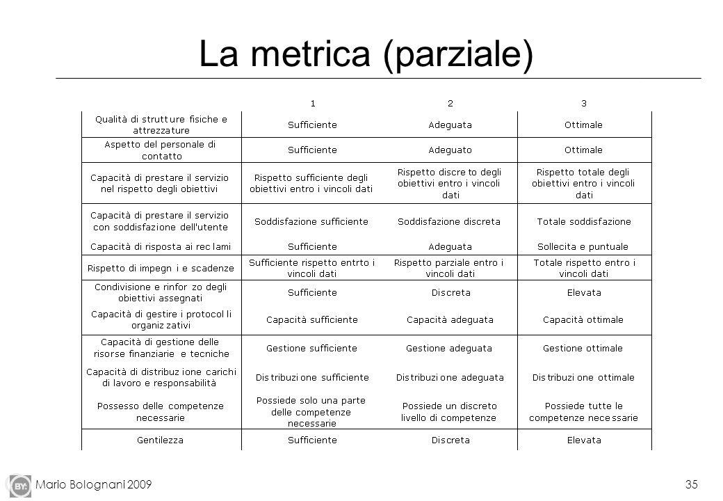 La metrica (parziale)