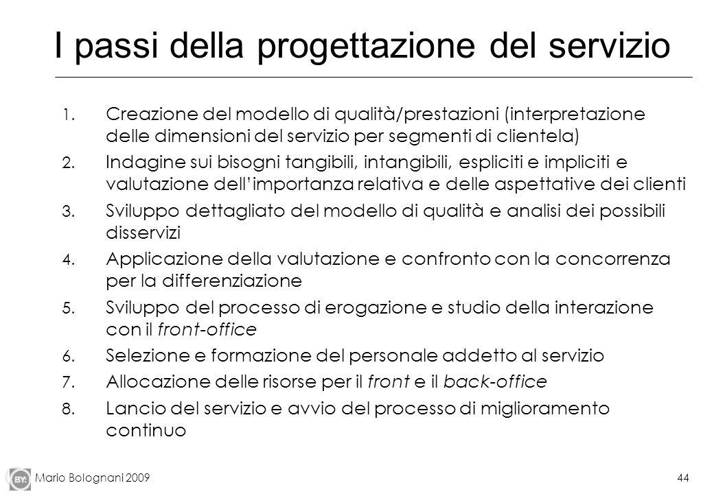 I passi della progettazione del servizio