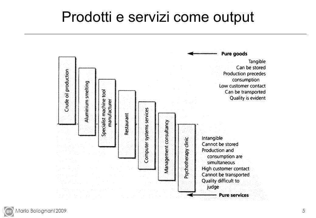 Prodotti e servizi come output