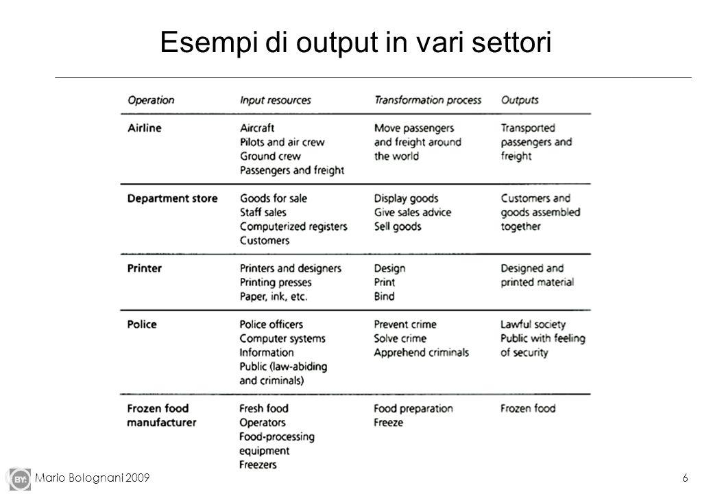 Esempi di output in vari settori