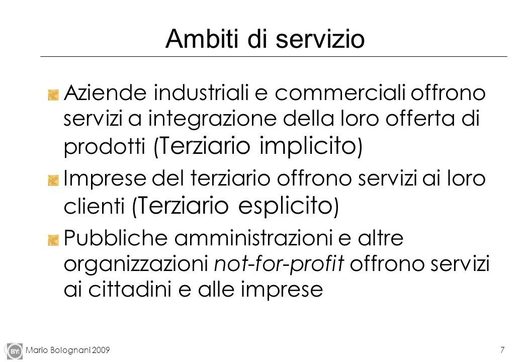 Ambiti di servizio Aziende industriali e commerciali offrono servizi a integrazione della loro offerta di prodotti (Terziario implicito)