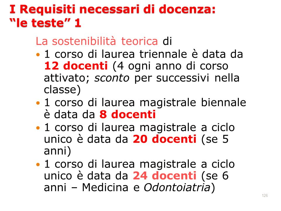 I Requisiti necessari di docenza: le teste 1