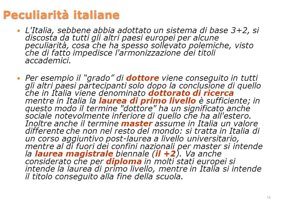 Peculiarità italiane