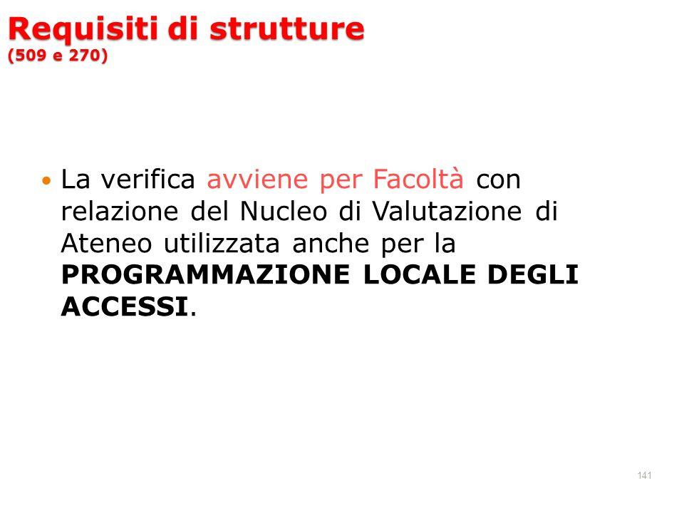 Requisiti di strutture (509 e 270)