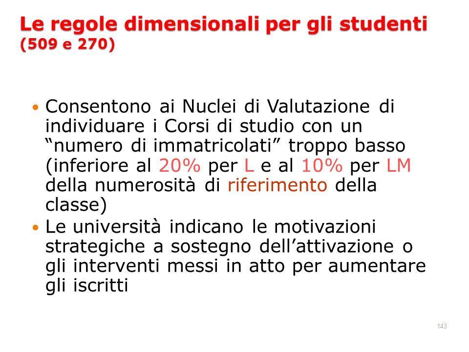 Le regole dimensionali per gli studenti (509 e 270)