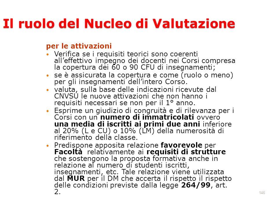 Il ruolo del Nucleo di Valutazione