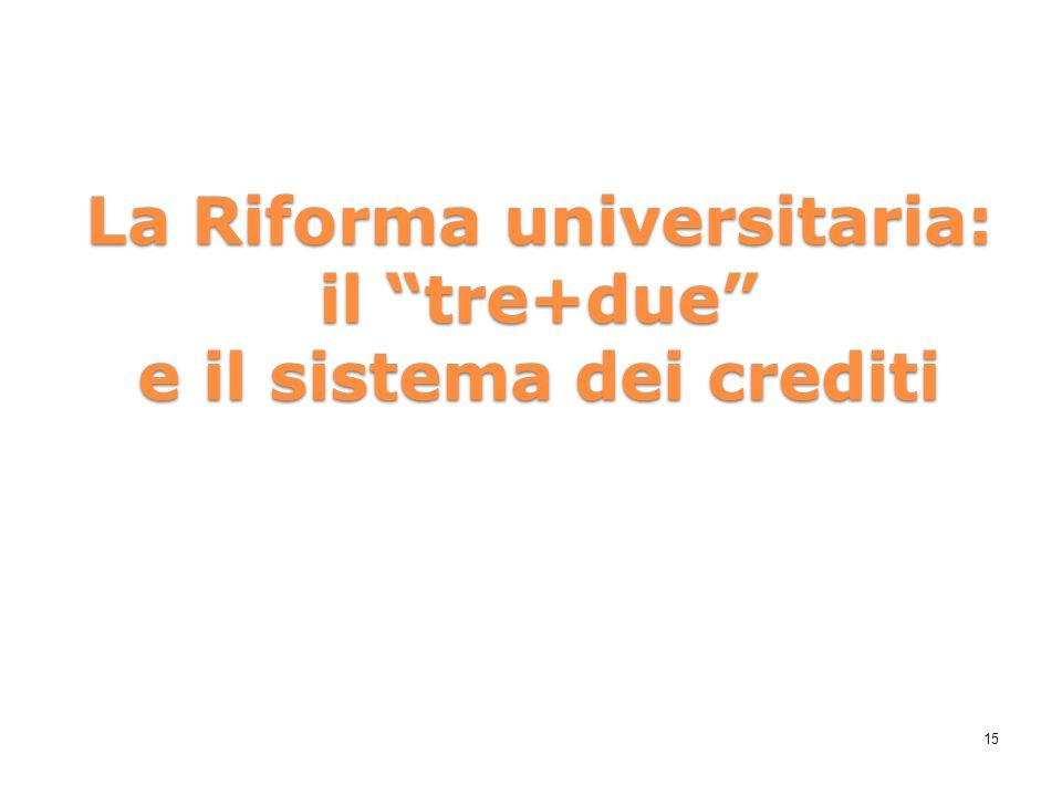 La Riforma universitaria: e il sistema dei crediti