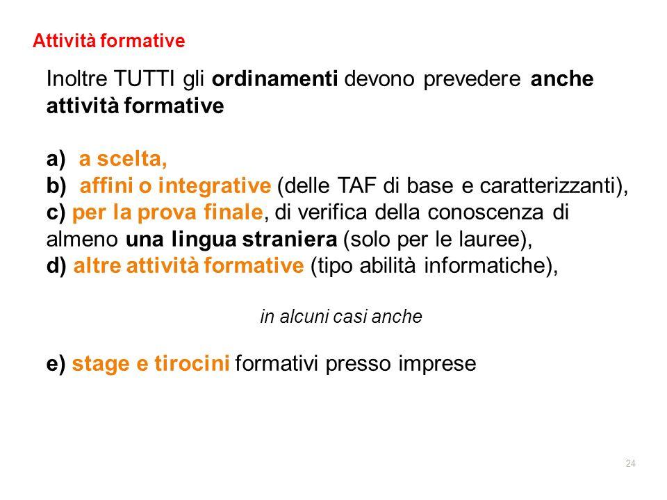 affini o integrative (delle TAF di base e caratterizzanti),